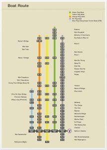 Chao Phraya Express boat routes