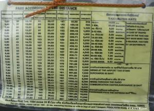 Bangkok taxi meter rate card